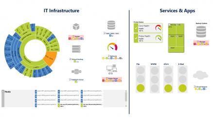 map-datacenter-monitoring-2017-01 (2)